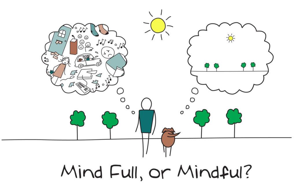 Ασκήσεις mindfulness- Μάθε να ζεις στο παρόν Loukini Project Επεισόδιο 15. Ενσυνειδητότητα. Πρακτικές ασκήσεις που μπορείς να κάνεις κάθε μέρα